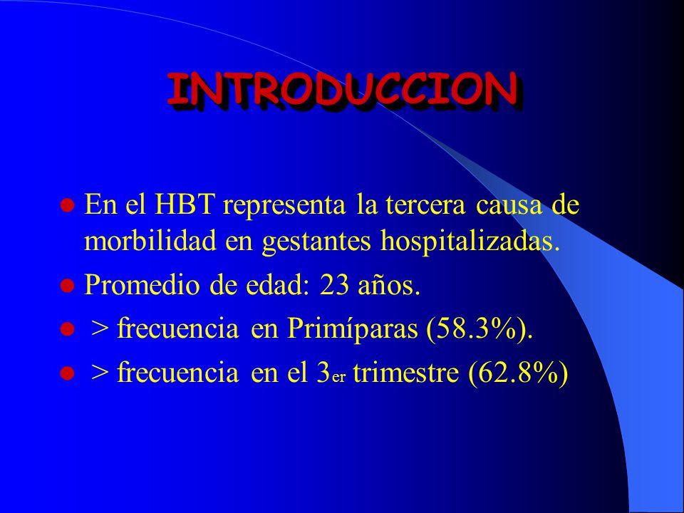 INTRODUCCION En el HBT representa la tercera causa de morbilidad en gestantes hospitalizadas. Promedio de edad: 23 años.