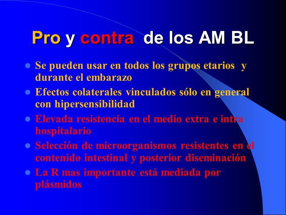 Pro y contra de los AM BL Se pueden usar en todos los grupos etarios y durante el embarazo.