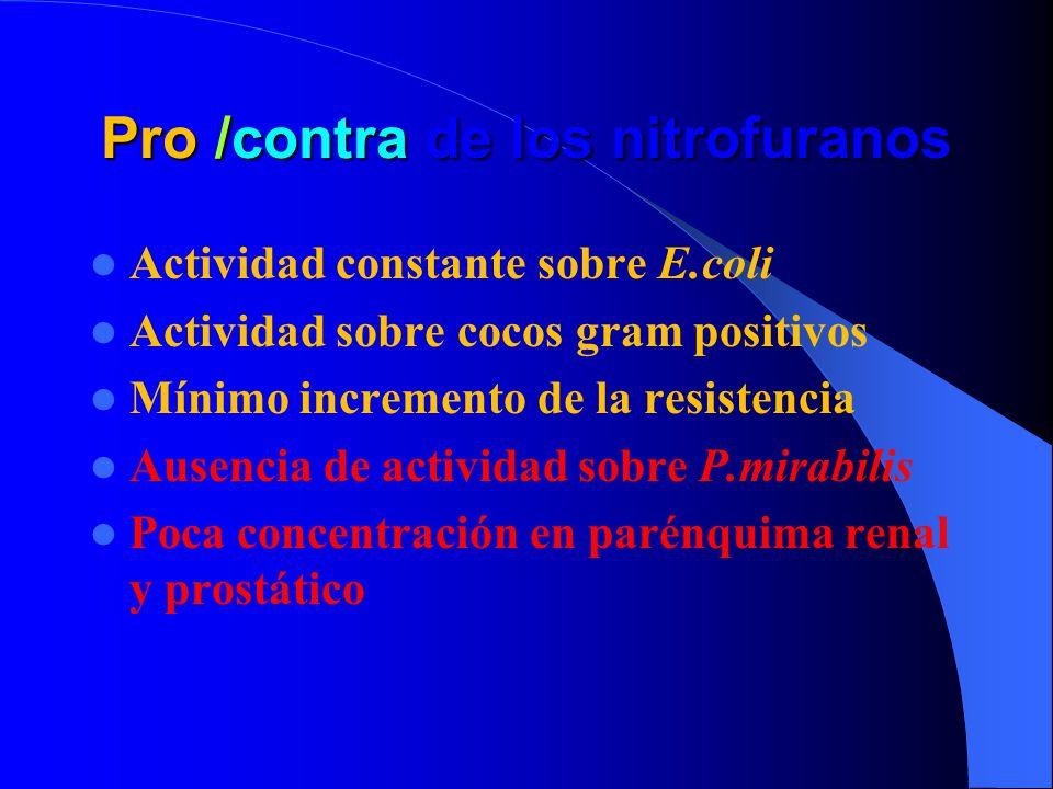 Pro /contra de los nitrofuranos