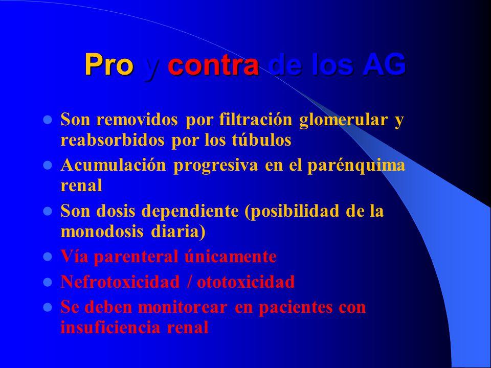 Pro y contra de los AG Son removidos por filtración glomerular y reabsorbidos por los túbulos. Acumulación progresiva en el parénquima renal.