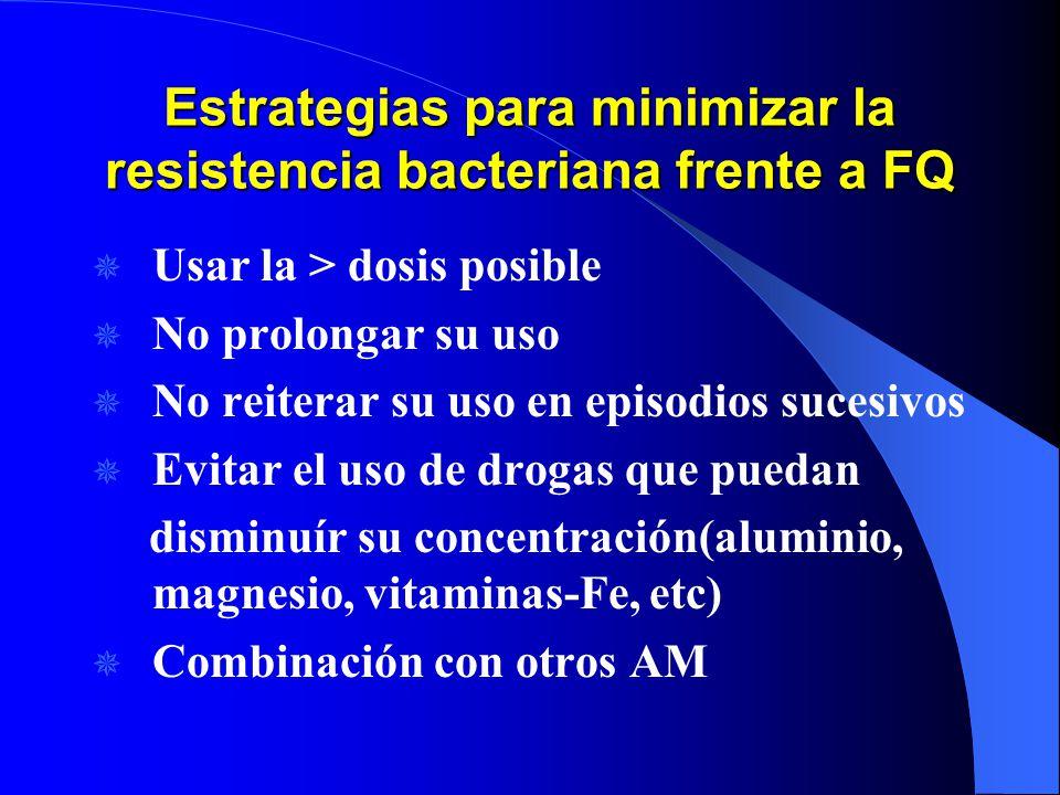 Estrategias para minimizar la resistencia bacteriana frente a FQ