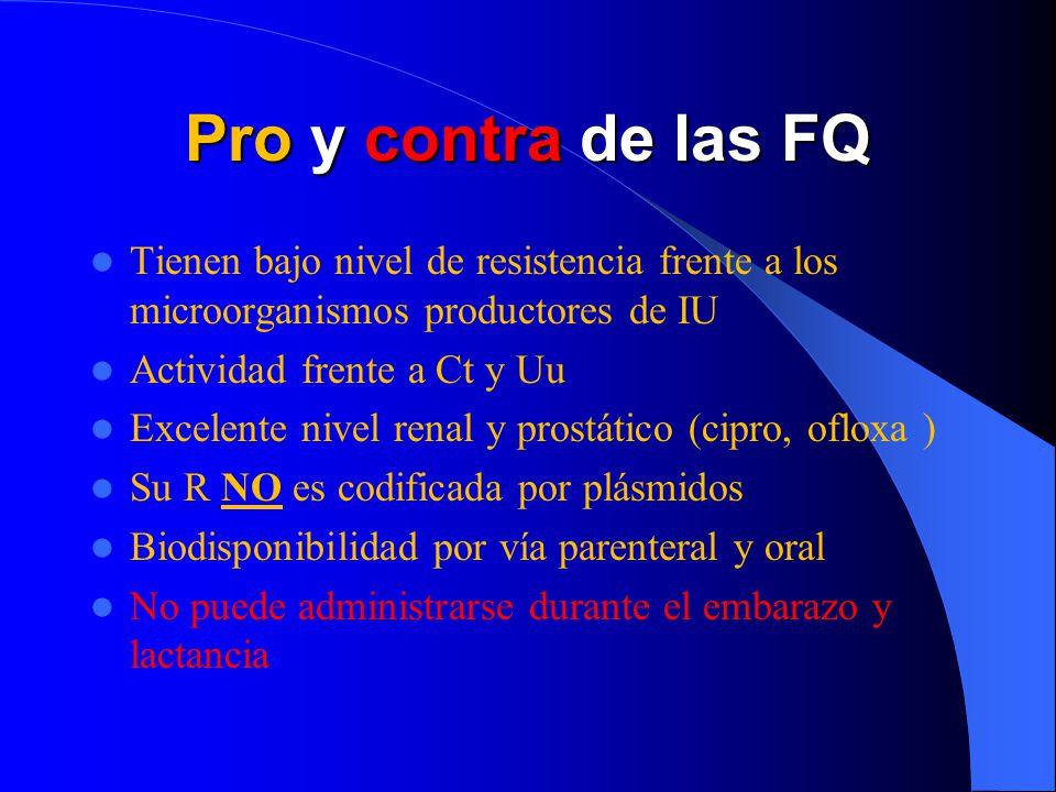 Pro y contra de las FQ Tienen bajo nivel de resistencia frente a los microorganismos productores de IU.