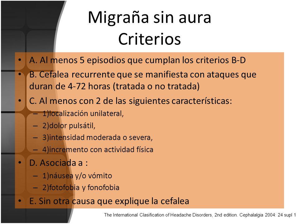 Migraña sin aura Criterios