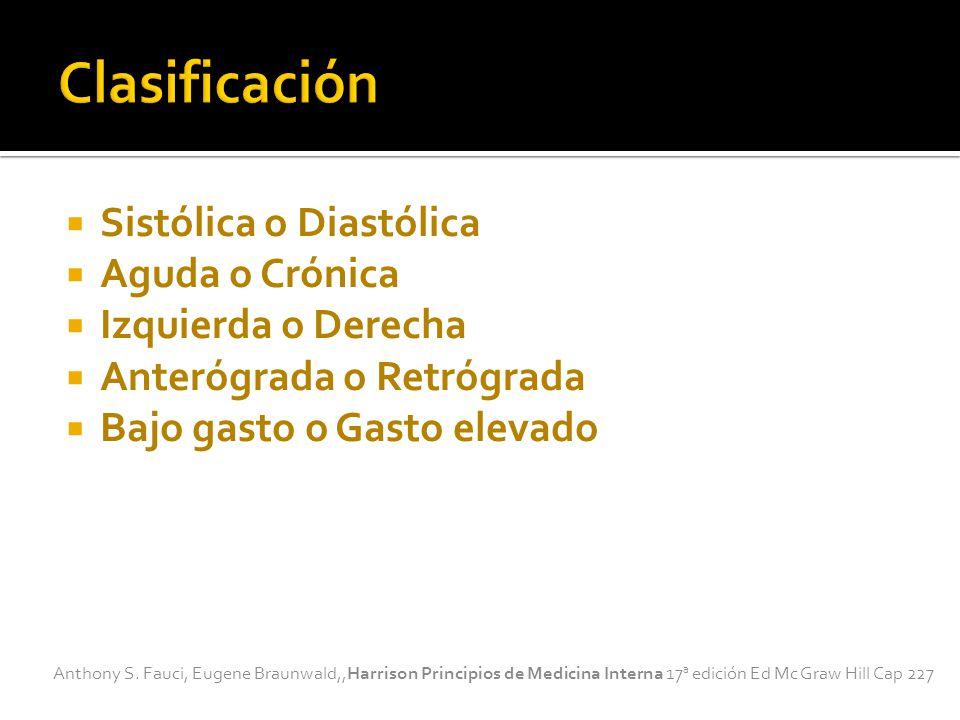 Clasificación Sistólica o Diastólica Aguda o Crónica