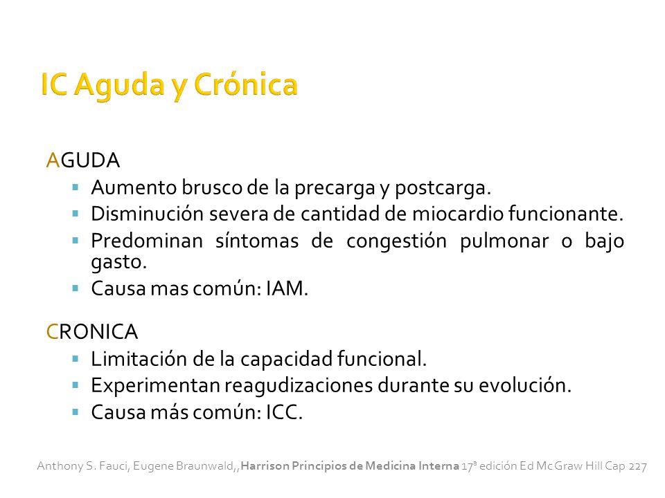 IC Aguda y Crónica AGUDA CRONICA