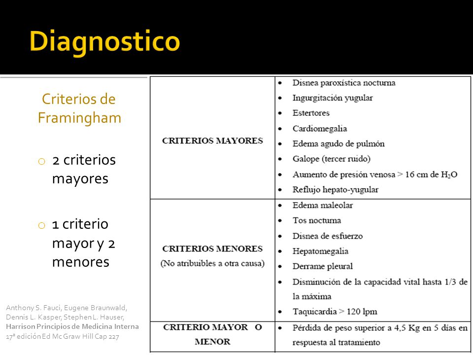 Diagnostico Criterios de Framingham 2 criterios mayores