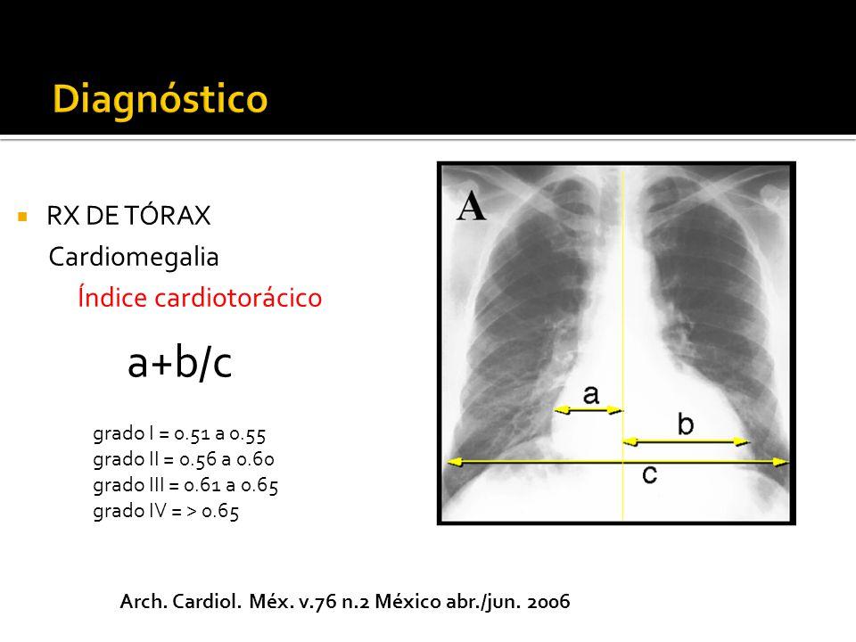 a+b/c Diagnóstico RX DE TÓRAX Cardiomegalia Índice cardiotorácico