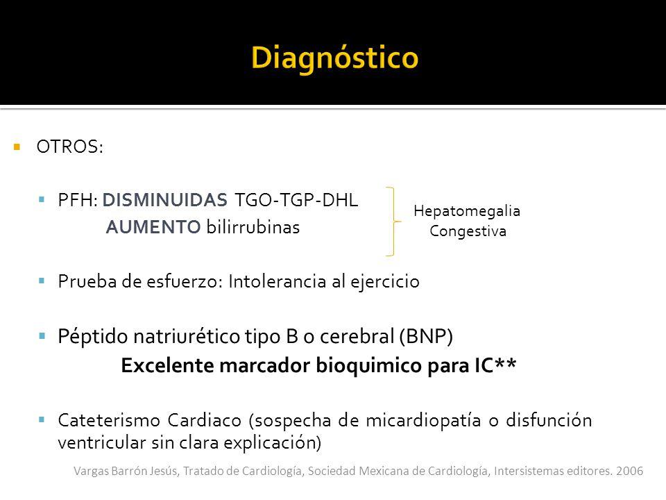 Diagnóstico Péptido natriurético tipo B o cerebral (BNP)