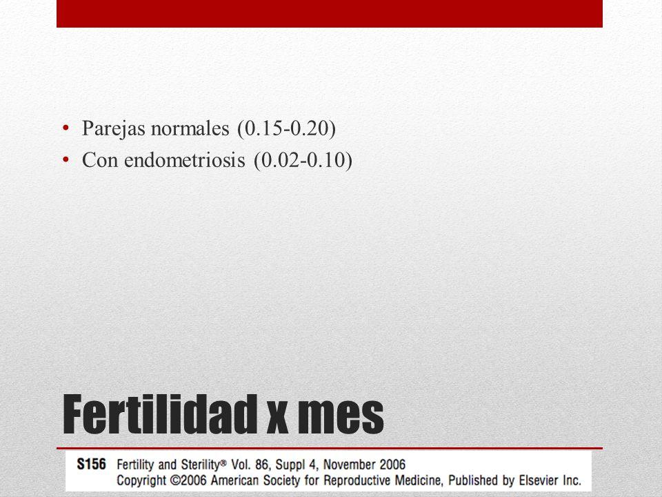 Fertilidad x mes Parejas normales (0.15-0.20)