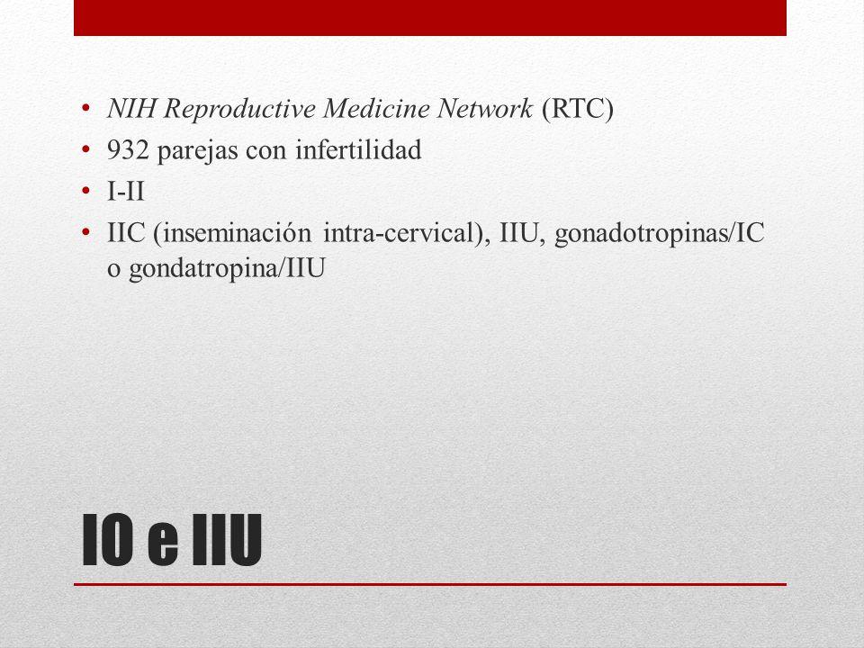 IO e IIU NIH Reproductive Medicine Network (RTC)