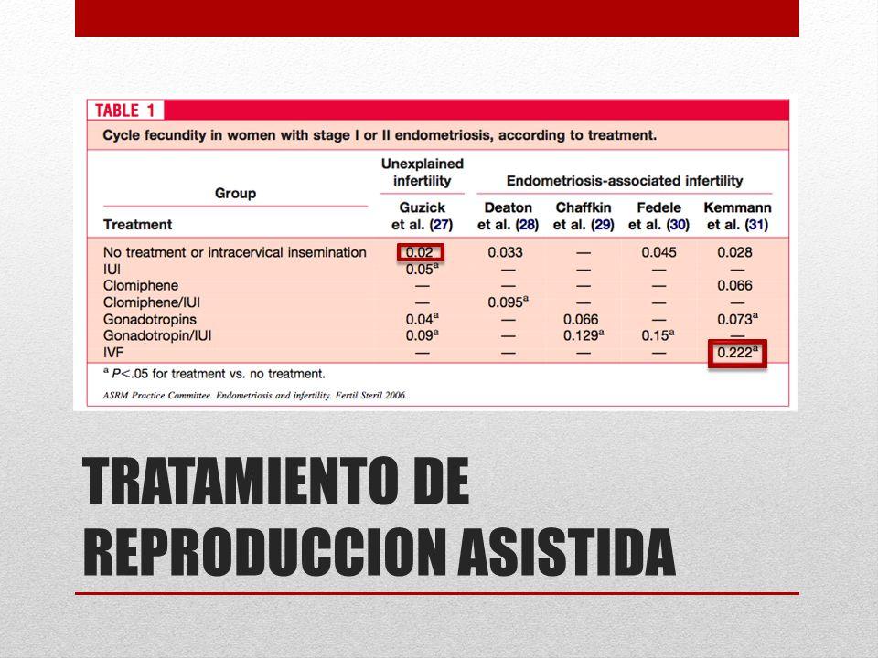 TRATAMIENTO DE REPRODUCCION ASISTIDA