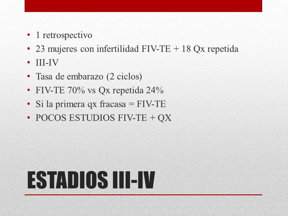 ESTADIOS III-IV 1 retrospectivo
