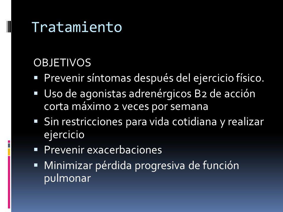 Tratamiento OBJETIVOS Prevenir síntomas después del ejercicio físico.