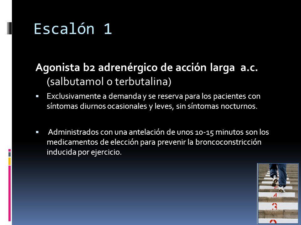Escalón 1 Agonista b2 adrenérgico de acción larga a.c. (salbutamol o terbutalina)