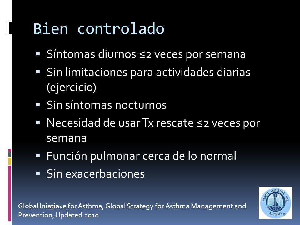 Bien controlado Síntomas diurnos ≤2 veces por semana