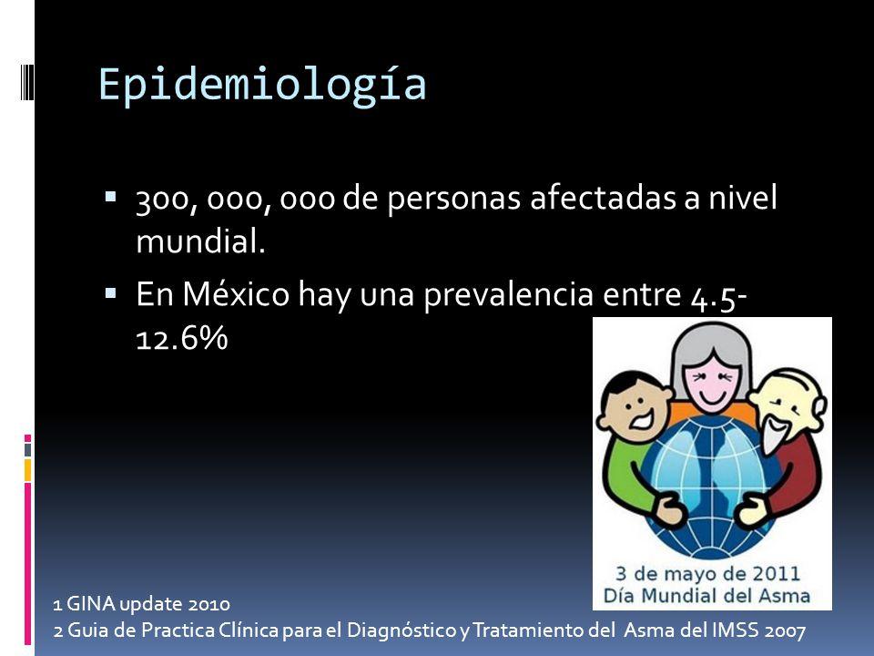 Epidemiología 300, 000, 000 de personas afectadas a nivel mundial.