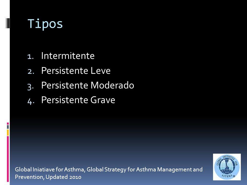Tipos Intermitente Persistente Leve Persistente Moderado