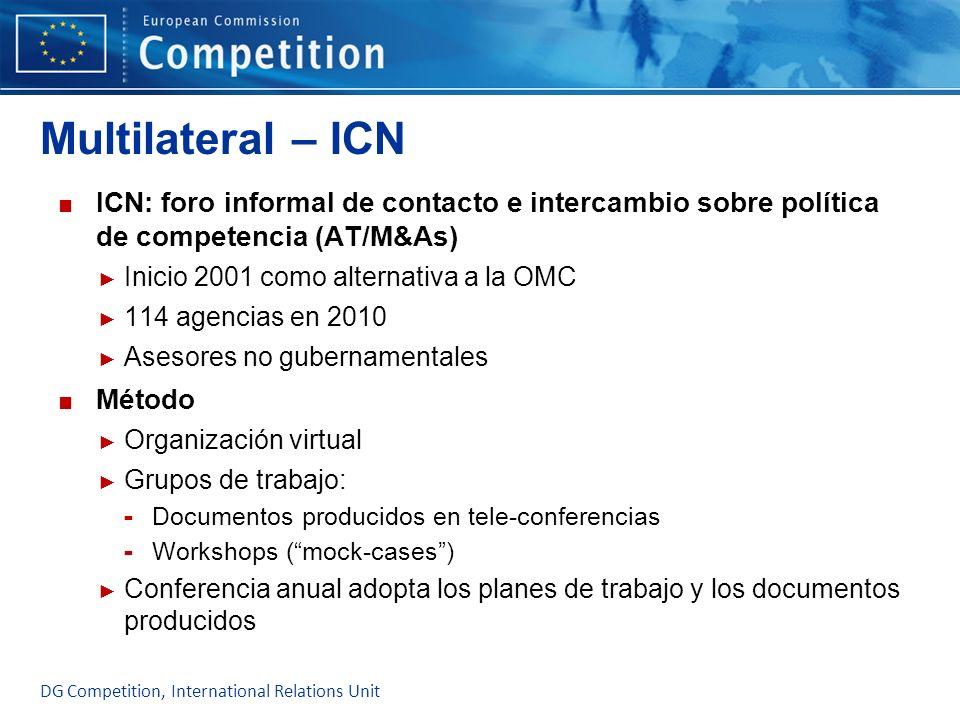 Multilateral – ICNICN: foro informal de contacto e intercambio sobre política de competencia (AT/M&As)
