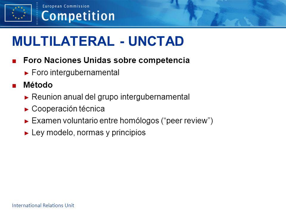 MULTILATERAL - UNCTAD Foro Naciones Unidas sobre competencia Método