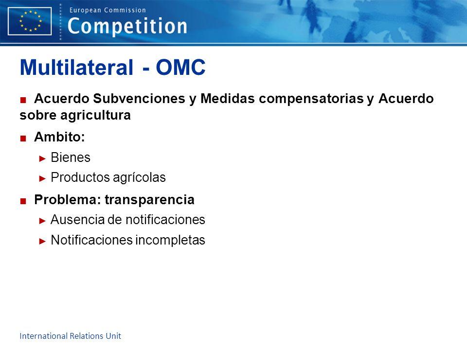 Multilateral - OMCAcuerdo Subvenciones y Medidas compensatorias y Acuerdo sobre agricultura. Ambito: