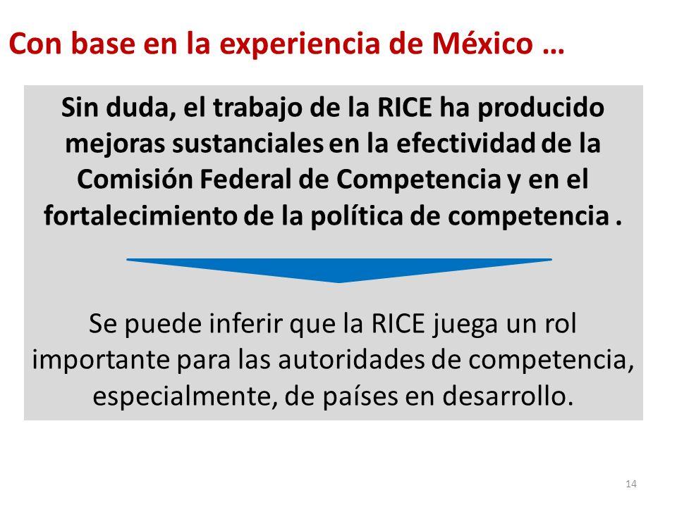 Con base en la experiencia de México …
