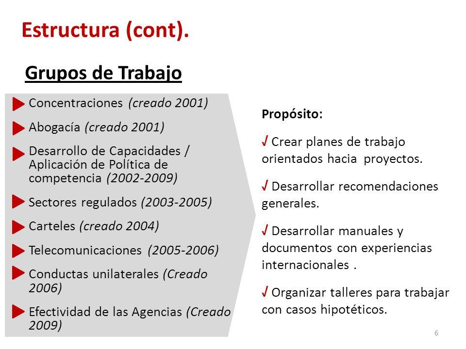 Estructura (cont). Grupos de Trabajo