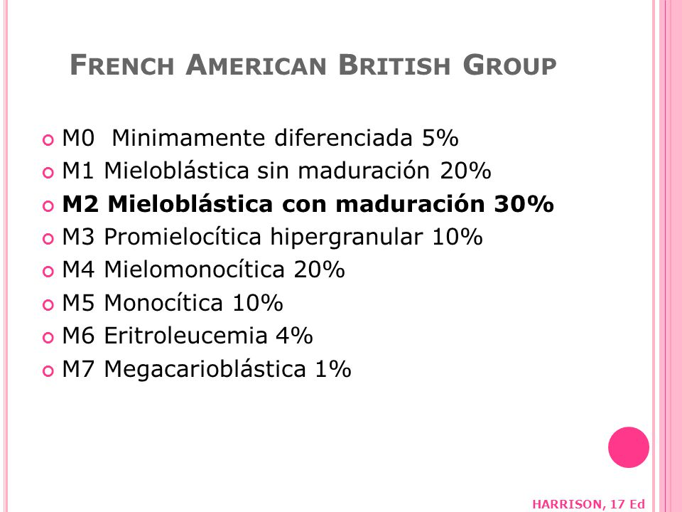 French American British Group