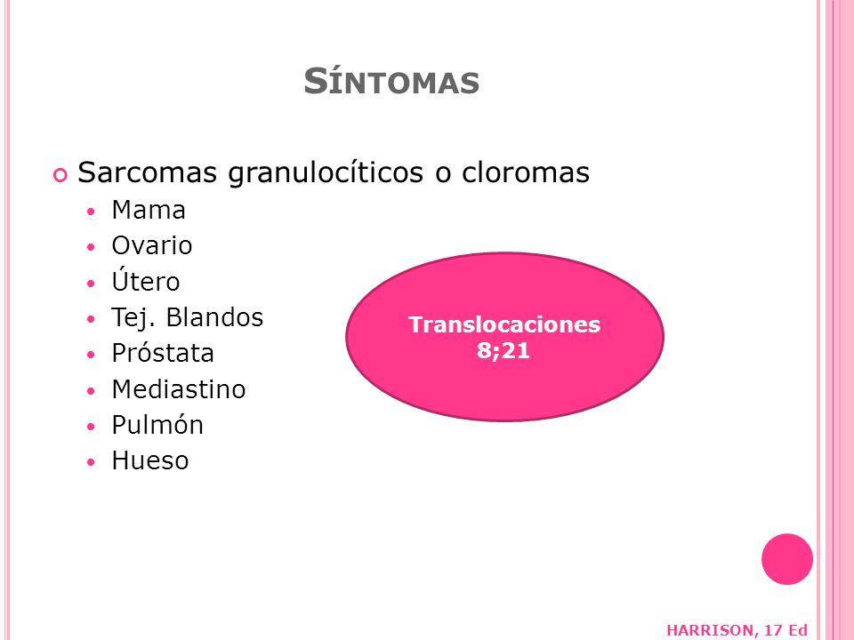 Síntomas Sarcomas granulocíticos o cloromas Mama Ovario Útero