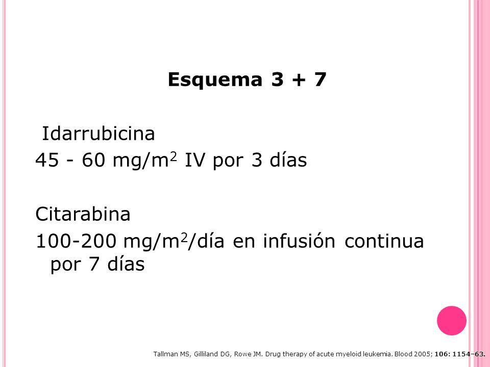 Esquema 3 + 7 Idarrubicina 45 - 60 mg/m2 IV por 3 días Citarabina 100-200 mg/m2/día en infusión continua por 7 días