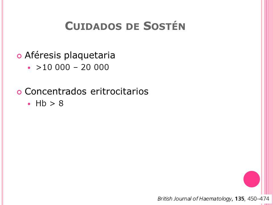 Cuidados de Sostén Aféresis plaquetaria Concentrados eritrocitarios