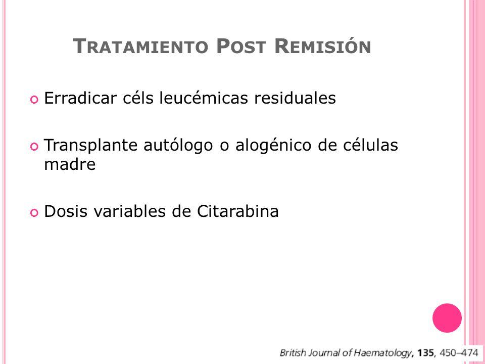 Tratamiento Post Remisión