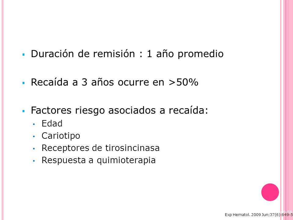 Duración de remisión : 1 año promedio