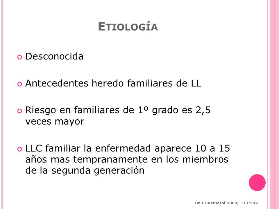Etiología Desconocida Antecedentes heredo familiares de LL