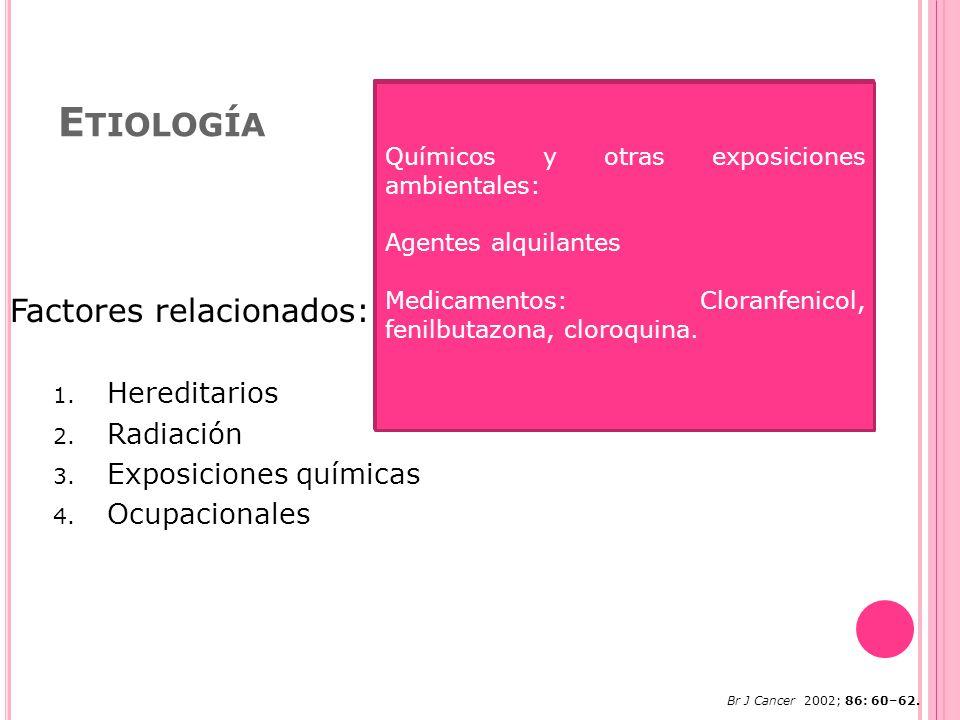 Etiología Factores relacionados: Hereditarios Radiación