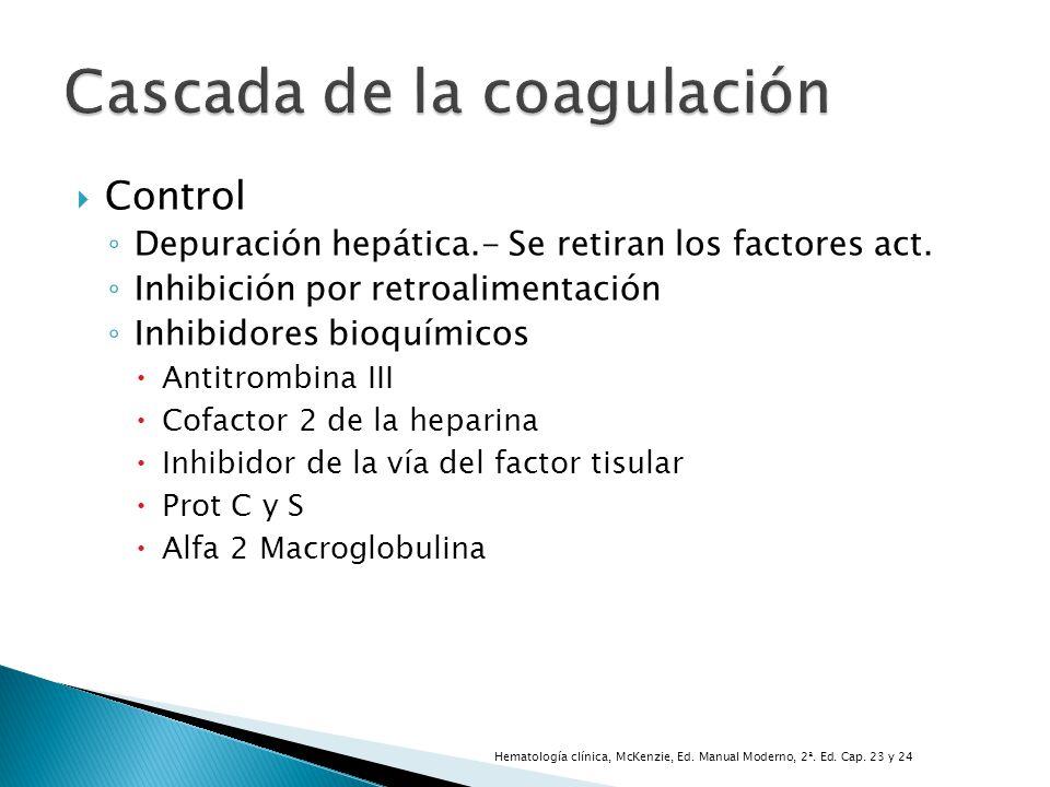 Cascada de la coagulación