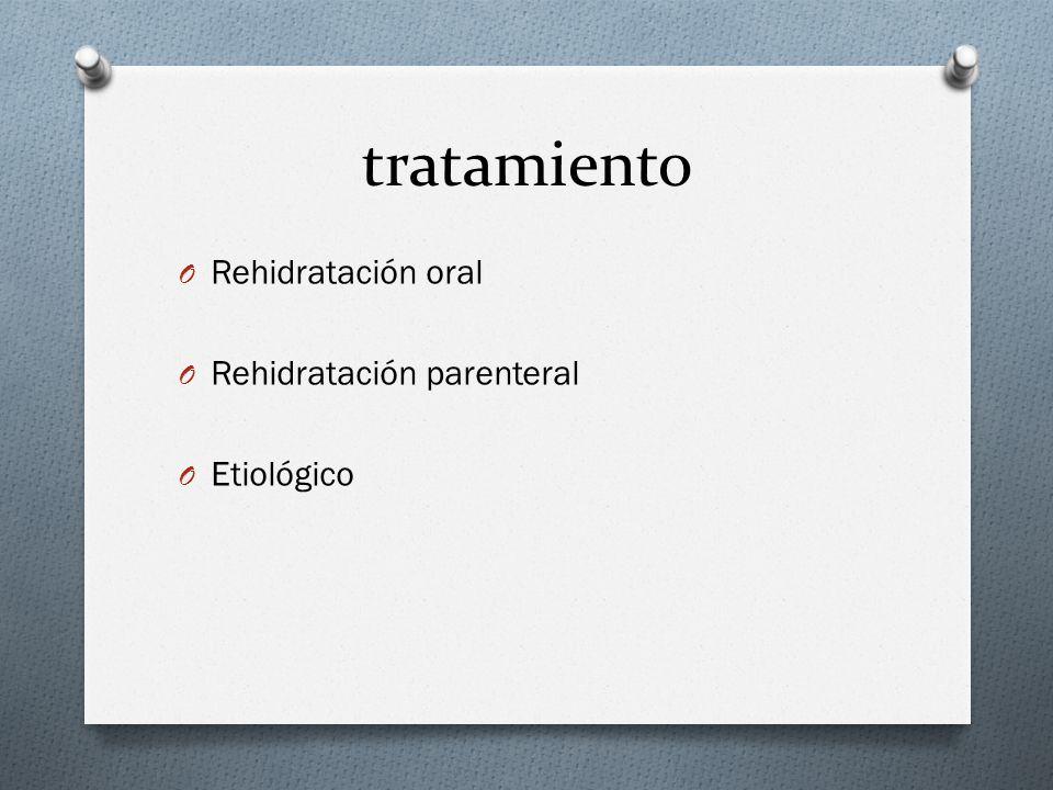 tratamiento Rehidratación oral Rehidratación parenteral Etiológico
