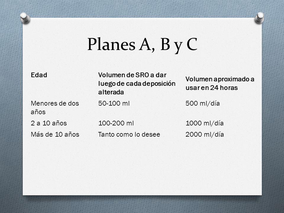 Planes A, B y C Edad. Volumen de SRO a dar luego de cada deposición alterada. Volumen aproximado a usar en 24 horas.