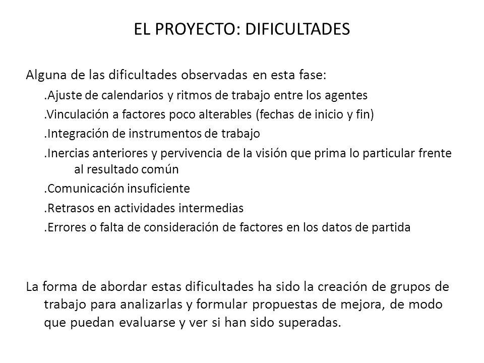 EL PROYECTO: DIFICULTADES