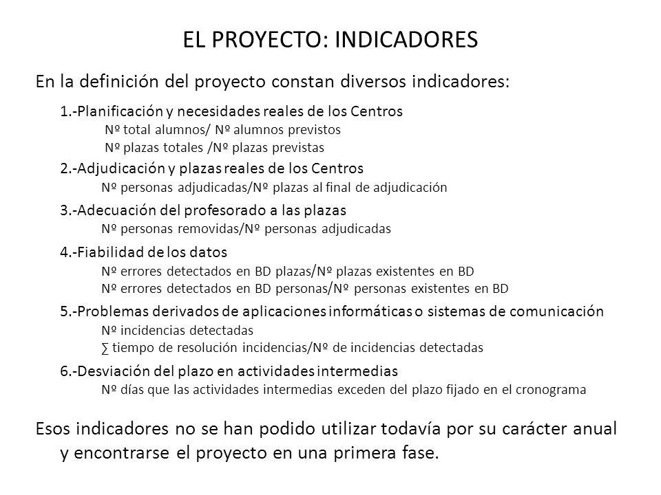 EL PROYECTO: INDICADORES