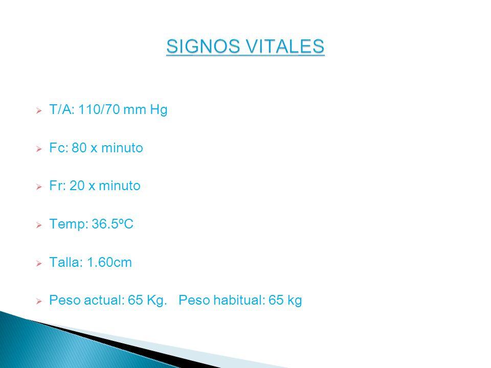 SIGNOS VITALES T/A: 110/70 mm Hg Fc: 80 x minuto Fr: 20 x minuto