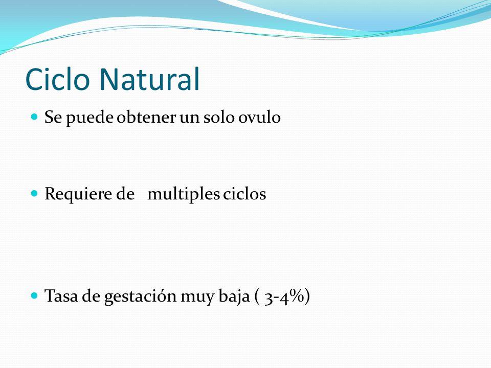 Ciclo Natural Se puede obtener un solo ovulo