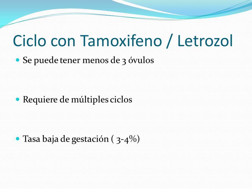 Ciclo con Tamoxifeno / Letrozol