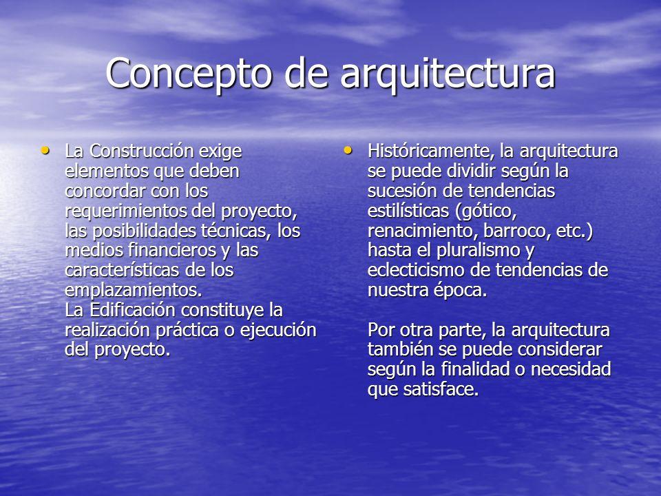 Concepto de arquitectura
