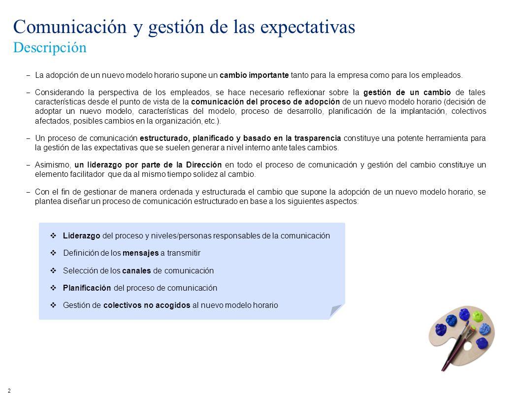 Comunicación y gestión de las expectativas