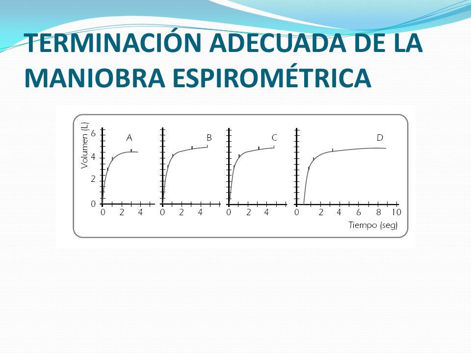 TERMINACIÓN ADECUADA DE LA MANIOBRA ESPIROMÉTRICA