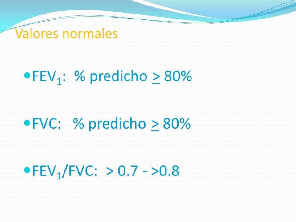 FEV1: % predicho > 80% FVC: % predicho > 80%
