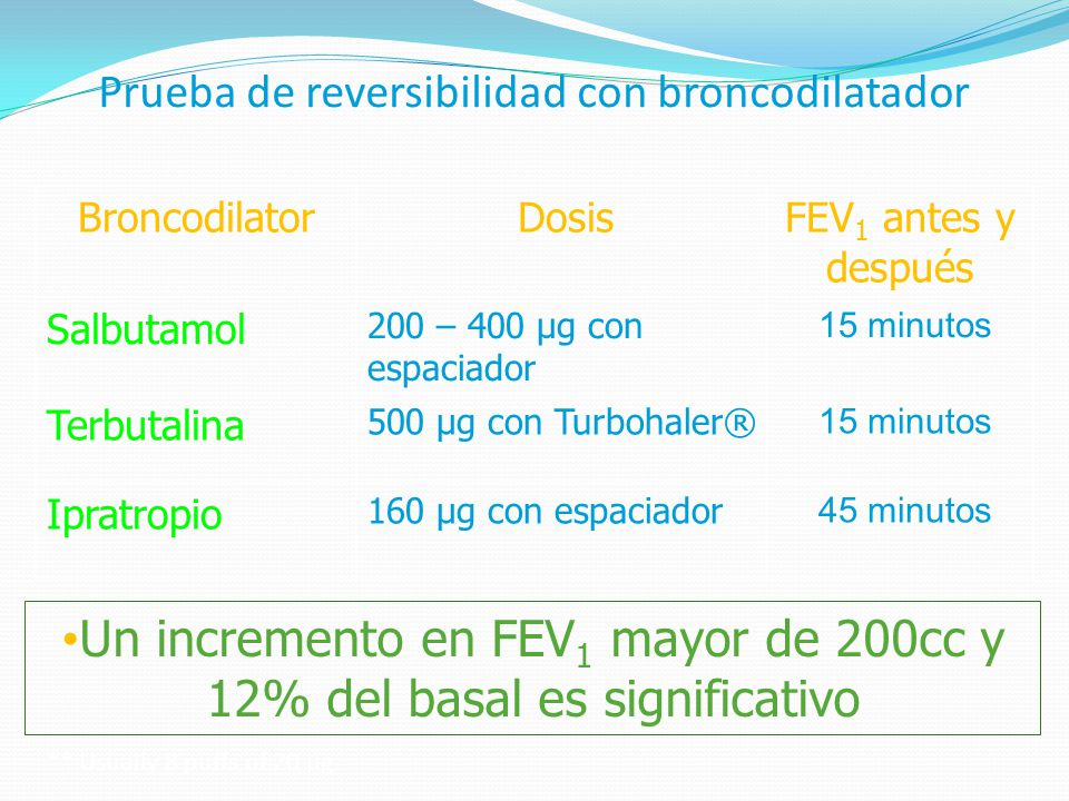 Prueba de reversibilidad con broncodilatador