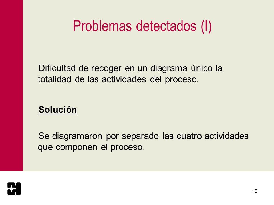 Problemas detectados (I)