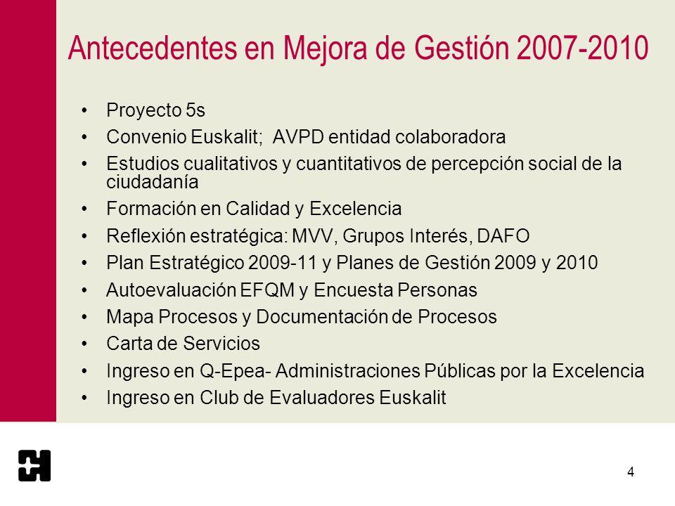 Antecedentes en Mejora de Gestión 2007-2010