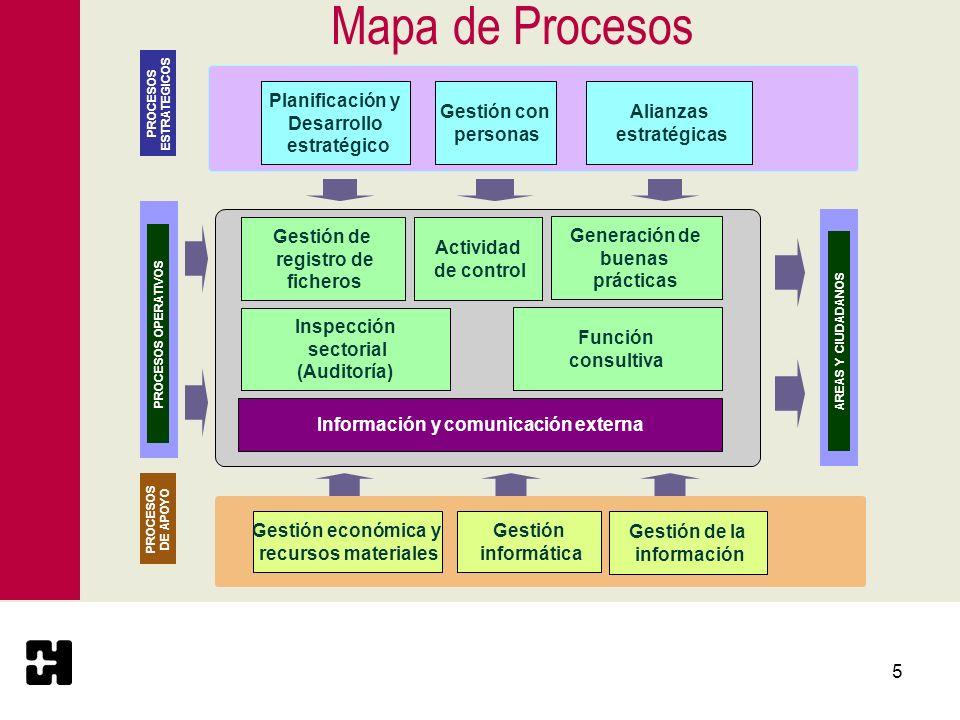 PROCESOS ESTRATEGICOS Información y comunicación externa